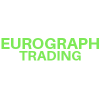 Eurograph Trading L.L.C