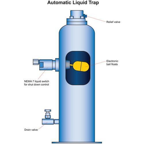 Automatic Liquid Trap_2