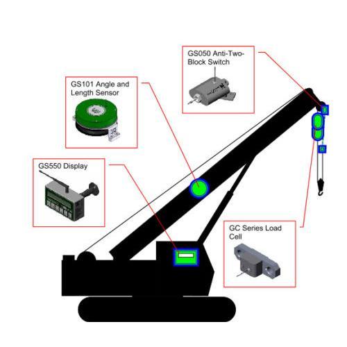 Full Set LSI Crane load sensor GS550 + GS010 + GC18889 WIRELESS LOAD CELLS_2