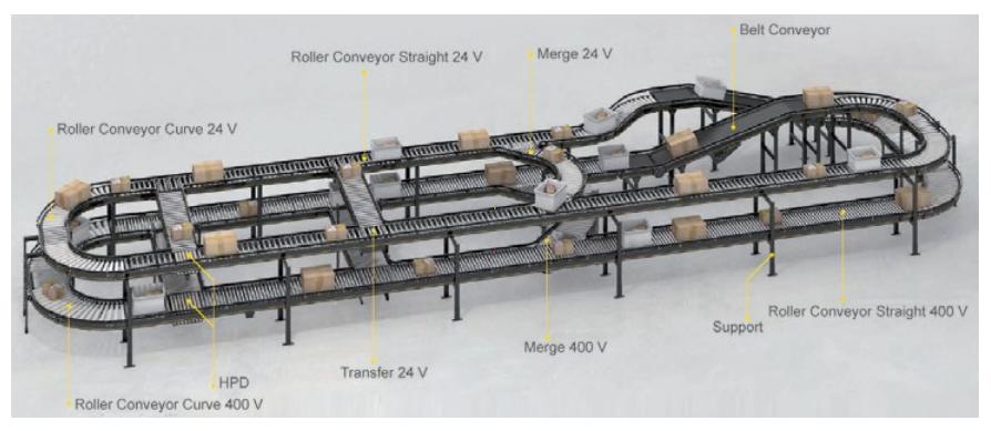 Air System Interroll Platform For Conveyor Modules_2