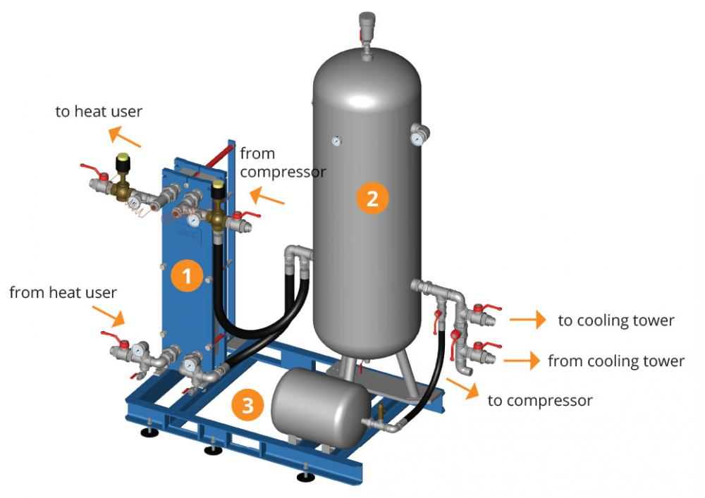 Heat Recovery System 40°C_2