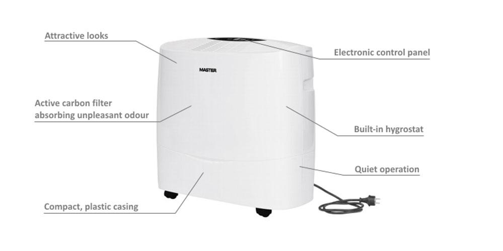 Master Air Dehumidifier / Air Purifier DH745 with Effortless Humidity Control 80 m² Aarea Coverag_4