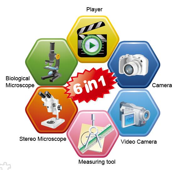 Microscope - PHD12 Series_4