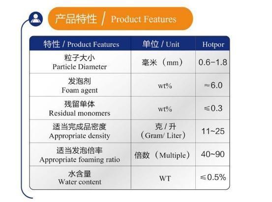 Graphite EPS Modified Flame - retardant Polystyrene Particles_3