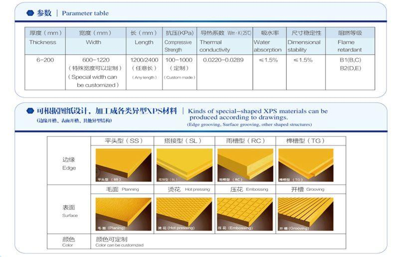 Feininger XPS extruded insulation board_2