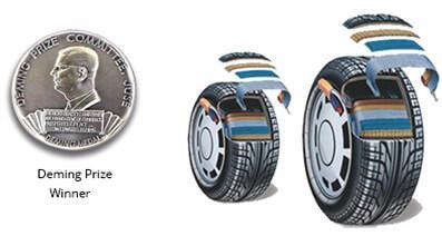 Tyre Cord Fabrics_2