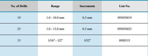 Sets of Jobber Drills DIN 338, HSS TiN_3