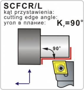 FOLDING KNIFE TURNING SCFCR / L_2