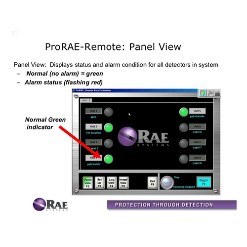 ProRAE Remote Basic Host Package_3