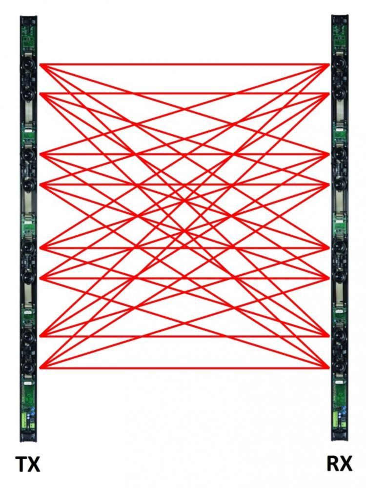 Foster Perimeter IR barrier_2