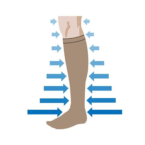 Compression Socks for varicose veins_2