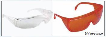 ORO Protective Eyewear_2