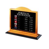 Exchange rate board+zoc-12