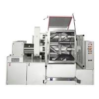 S/CW Laboratory Mixer Machine For Chewing Gum