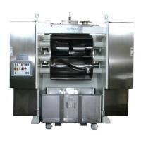 S/CW-05 Laboratory Mixer Machine For Chewing Gum