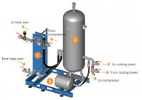 Heat Recovery System 40°C