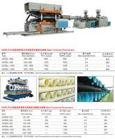 Vertical and horizontal HDPE / PP / PVC large diameter double wall corrugated pipe and reinforced pipe production line