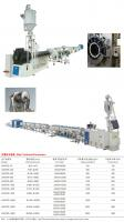HDPE water supply and drainage pipe, gas pipe energy-saving high-speed extrusion production line