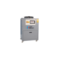 GC PROCESS WATER CHILLER SERIES