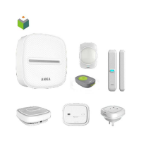 Wifi smart home automation alarm system