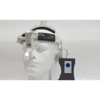 H80 LED Headlight