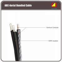 ABC- AERIAL BUNDLED CABLE