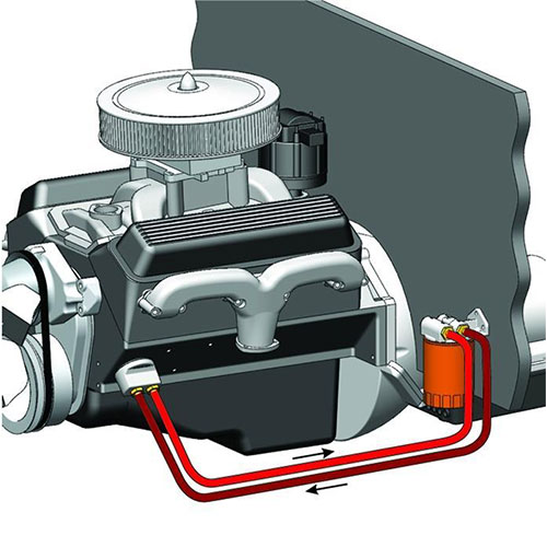 Derale single mount universal oil filter relocation kit, 1/2