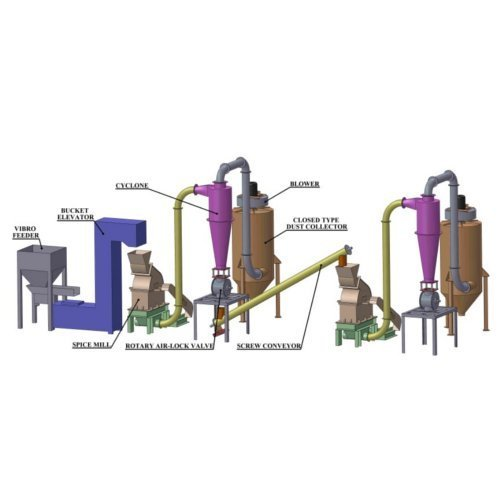 Lithotech food and spice machinery spices grinding system