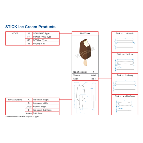 Ice cream equipment standard stick