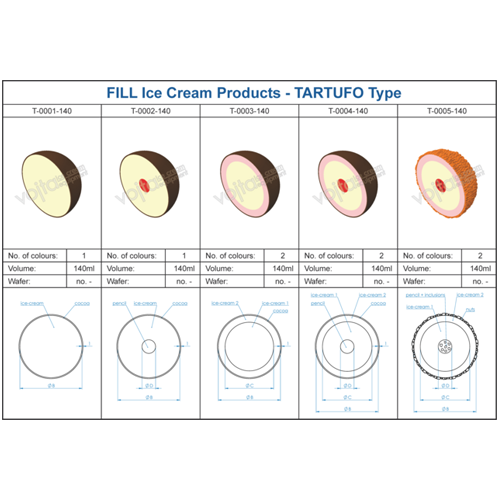 Ice cream equipment tartufo