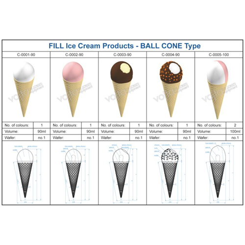 Ice cream equipment cone