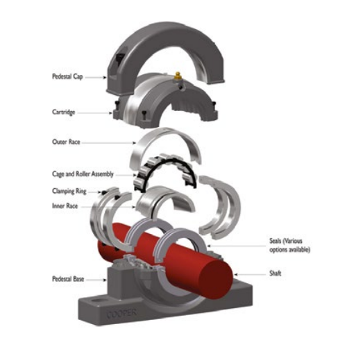 Air system cooper split roller bearings