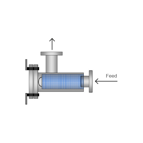 Antiblocking filter aka-strainer