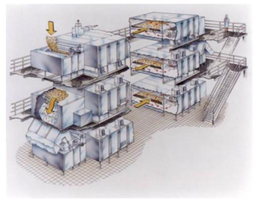 Multi-Tier Conveyor Dryer / Cooler_2