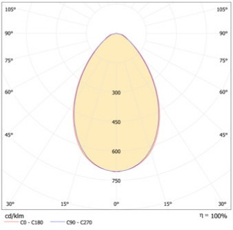 T8 LED 150cm - 30W 65° LED Lights_3
