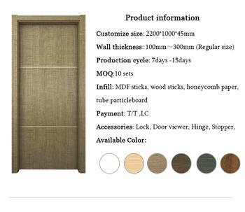 Modern Interior Doors Pictures Wooden Door China Manufacturer American Style Interior Door_7