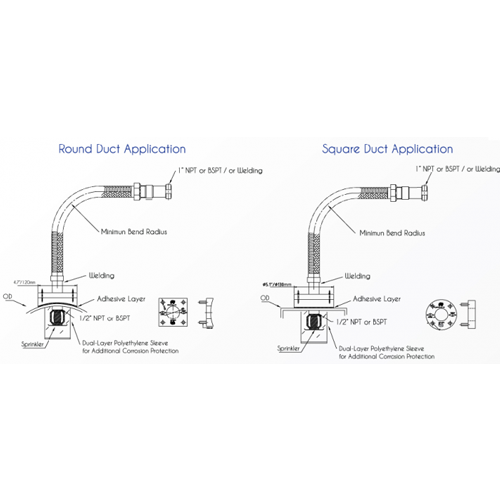 Industrial Flexible Sprinkler System_3