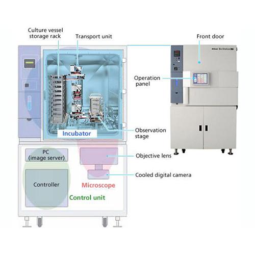 BioStation CT_3