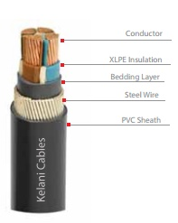 Outdoor cable- copper conductor (3.11 multi-core armoured shaped conductor - xlpe insulated)