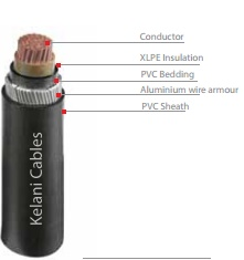 Outdoor cable-copper conductor( single core armoured circular conductor - xlpe insulated)
