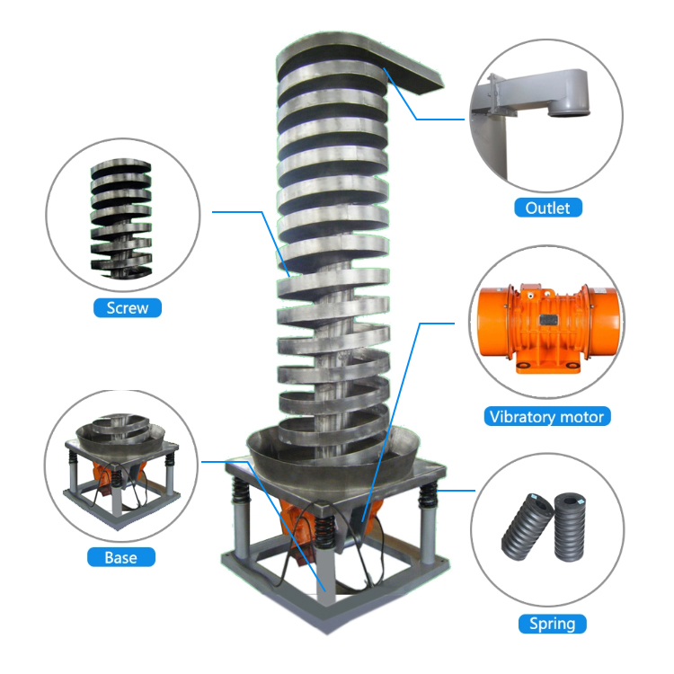 Chemical Industry Vertical Vibrating Spiral Screw Elevator Conveyor_2