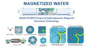 AquaPro Magnetized Water Treatment System_5