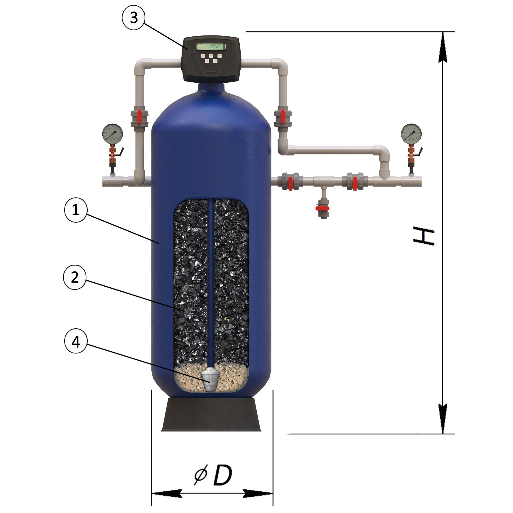 AquaPro Multi-Media Water Filtration System -