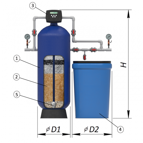 AquaPro Multi-Media Water Filtration System -_5