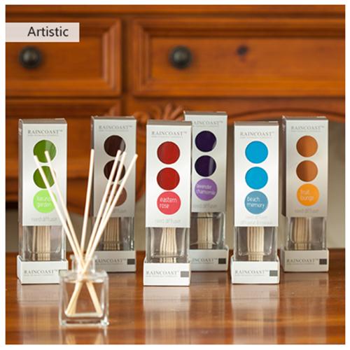 Artisitc Fragrances-35415_2