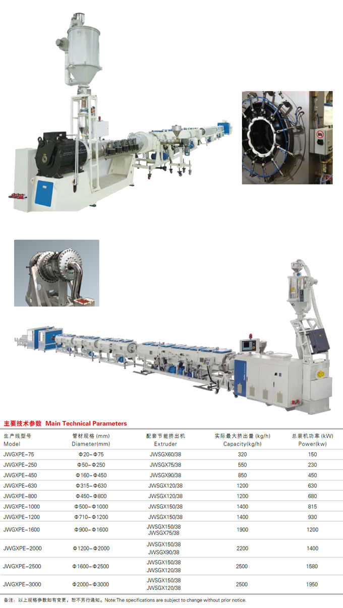 HDPE water supply and drainage pipe, gas pipe energy-saving high-speed extrusion production line_2