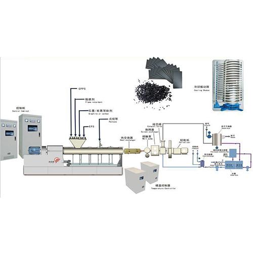 Graphite eps extrusion production equipment