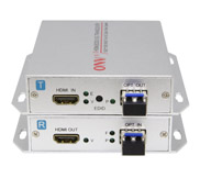 Optical transceiver onv-t rhdmi series