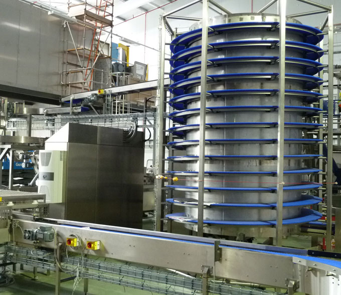Plant bakery systems - proving