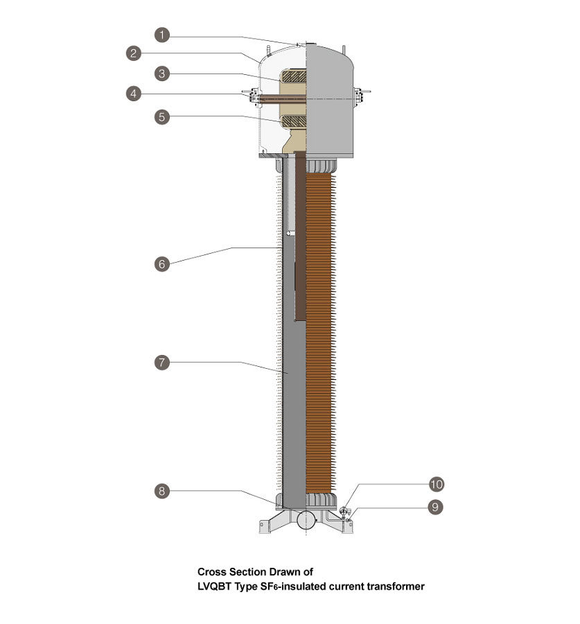 Lvqbt type sf6-insulated current transformer